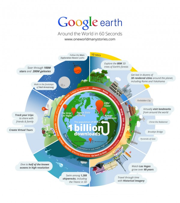 Google-Earth-Infographic