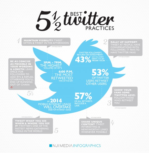 Twitter Infographic - We are Social Media
