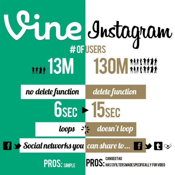 how to put a vine on instagram