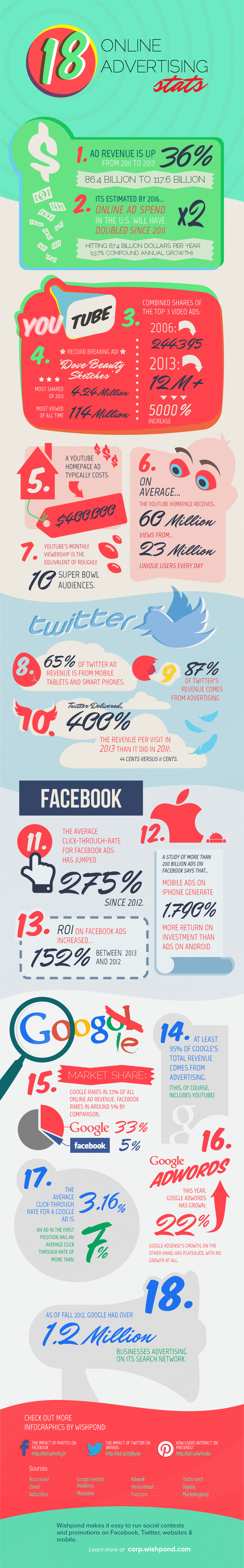 Infographic_OnlineAds_1.0