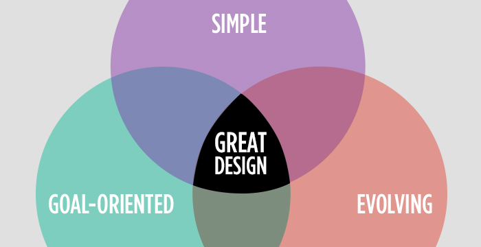 Great-Design-Is-Not-Just-Visuals