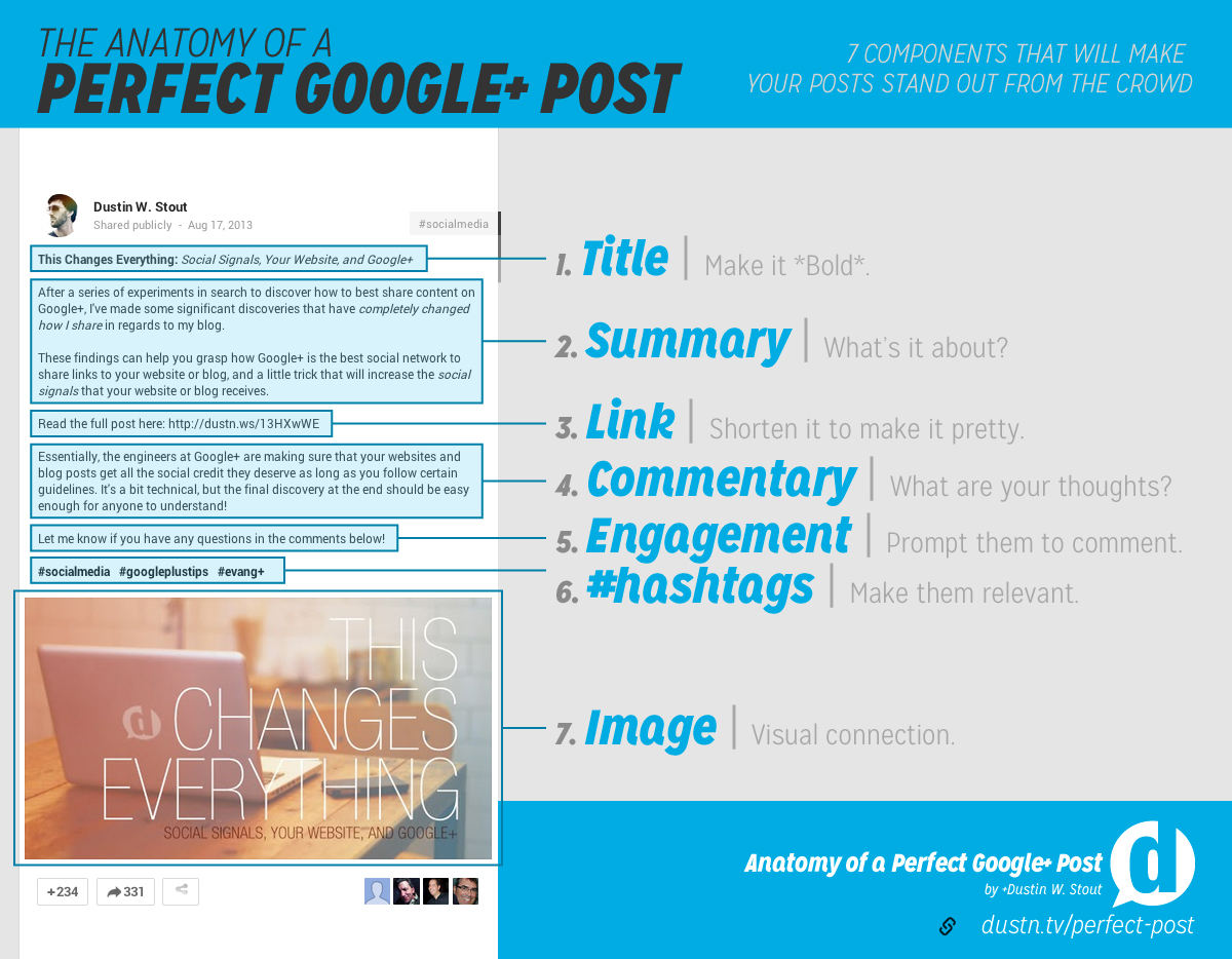 anatomy-of-a-perfect-google-plus-post