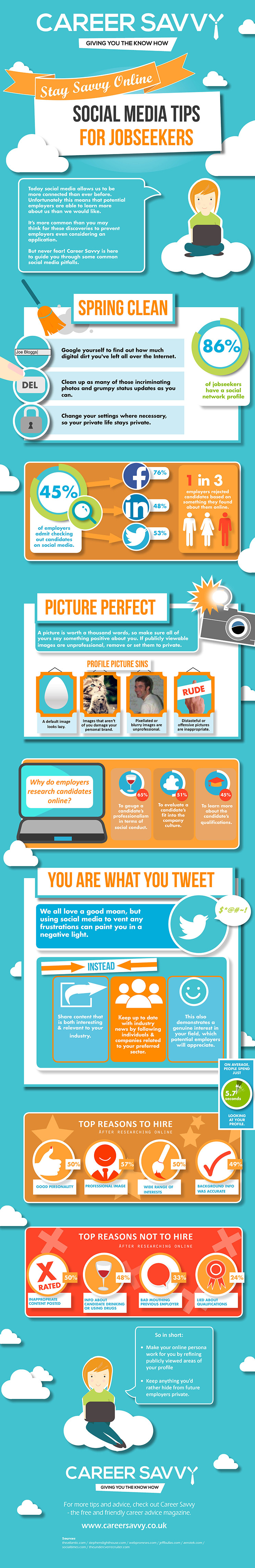 Career Savvy Infographic