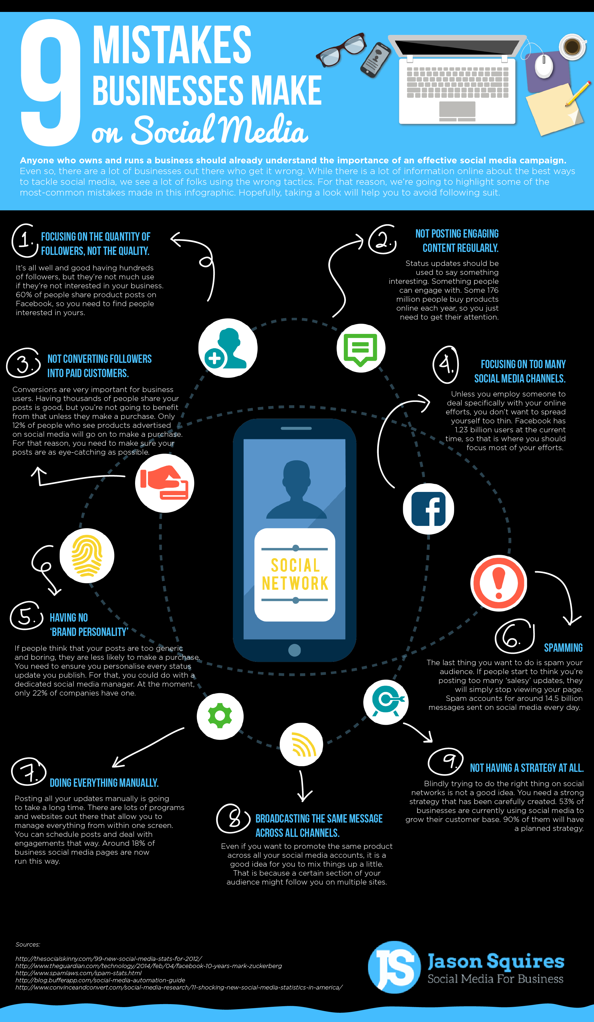 wersm-9-common-social-media-mistakes-infographic