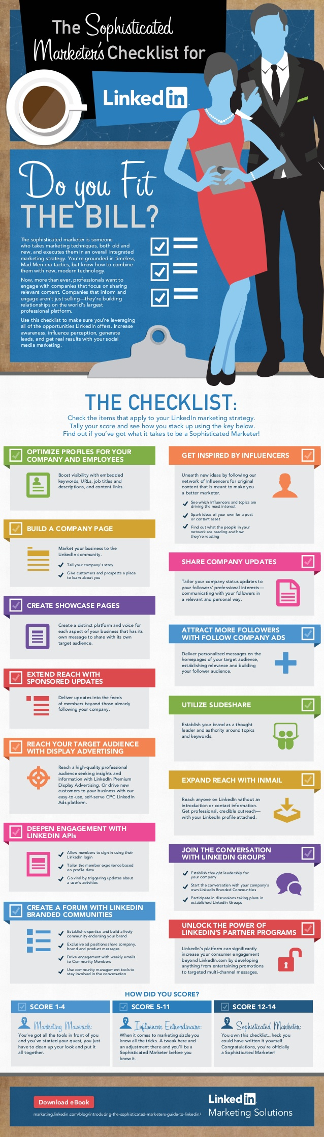 wersm-the-sophisticated-marketers-checklist-for-linkedin-infographic-1-638