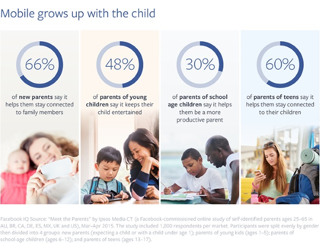 FacebookIQParents2Infographic1