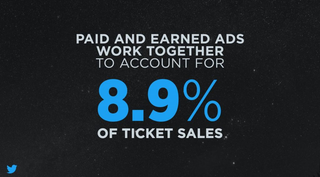 Twitter4Movies_3_Paid_and_Earned_Ads-v2