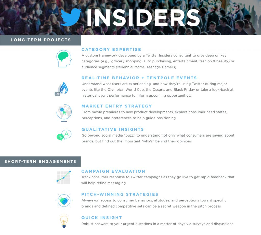 TwitterInsiders_Blog_Infographic.001