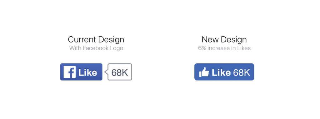 wersm-facebook-Like-button-New-vs.-Old