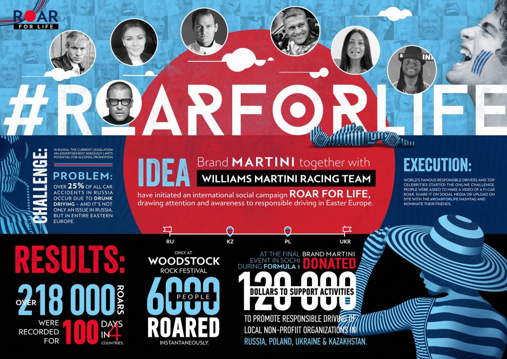 wersm-ROAR_FOR_LIFE_CannesLions-2
