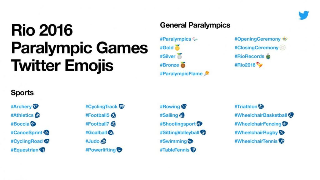 wersm-can-now-join-conversation-twitter-paralympics-emojis-img
