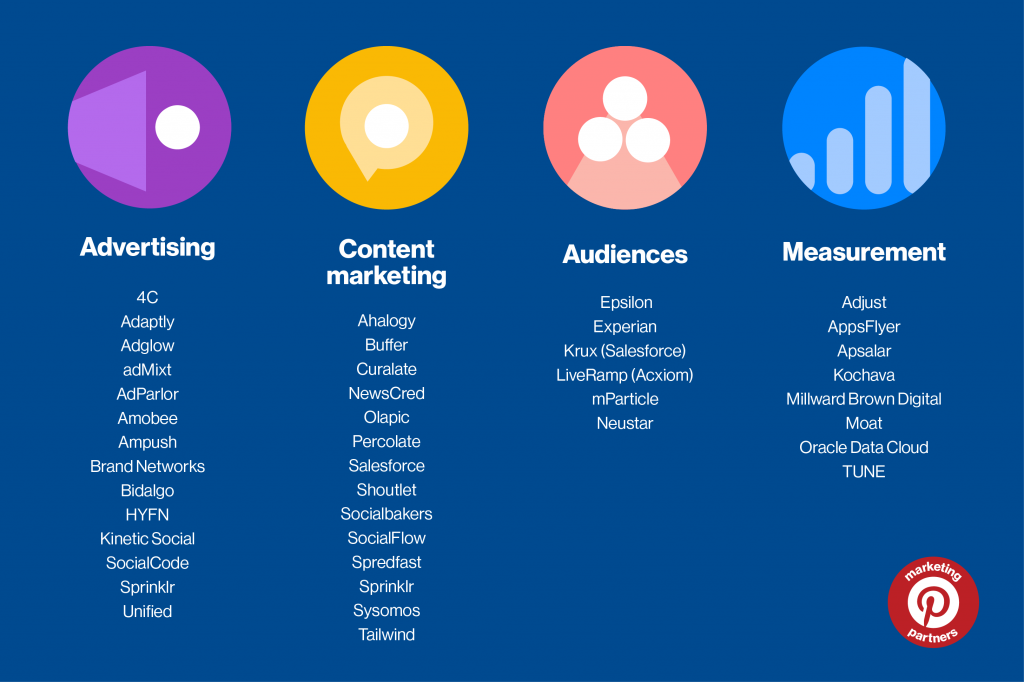 wersm-pinterest-adds-measurement-and-audiences-to-its-marketing-partners-program-img