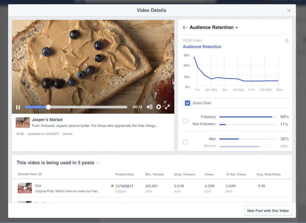 wersm-facebook-adds-new-metrics-to-its-video-retention-graph-in-video-insights
