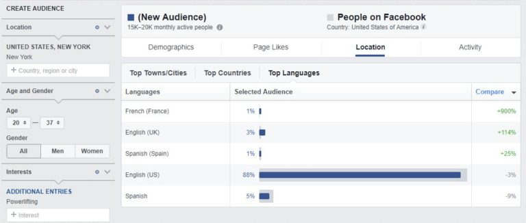 wersm-how-to-use-facebooks-audience-insights-to-find-and-get-to-know-audiences-filter-page-location