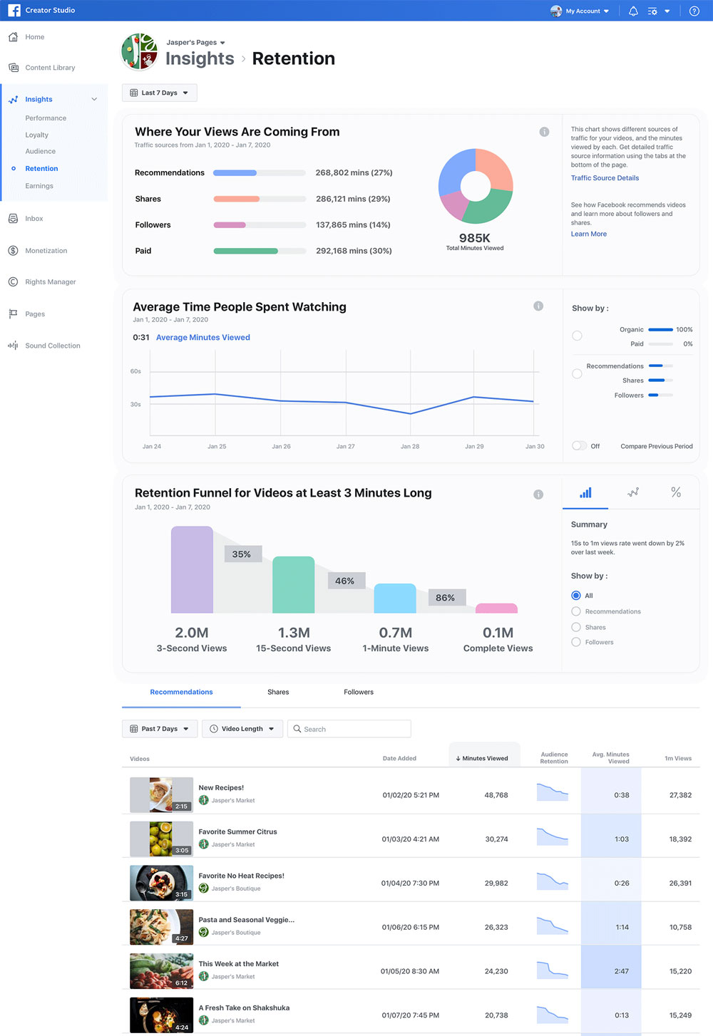 facebook traffic source insights